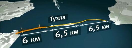 Длина керченского моста через остров Тузла